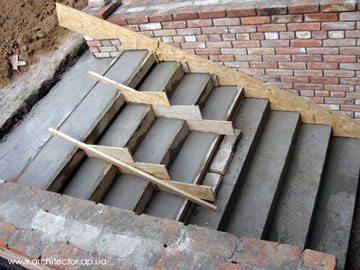 Самостоятельное изготовление лестницы требует предварительного создания опалубки и произведения связки с несущими элементами здания