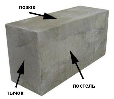 Самый популярный стеновой блок 600x200x100 мм