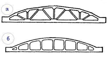 Сегментные и безраскосные конструкции