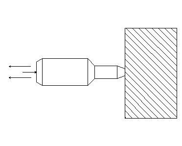 Схема движения внутреннего стержня.