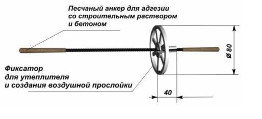 Схема гибкой связи.
