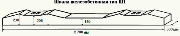 Схема и размеры железобетонных шпал Ш1