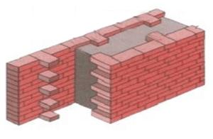Схема кладки жесткого каркаса из кирпича