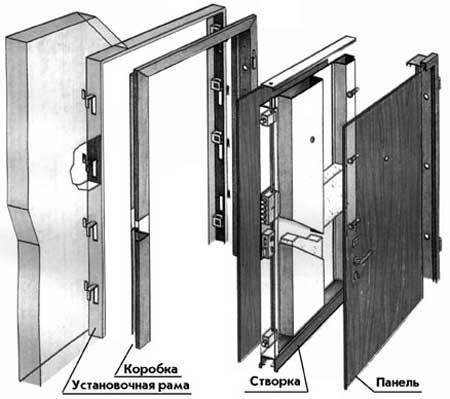 Схема металлической двери.