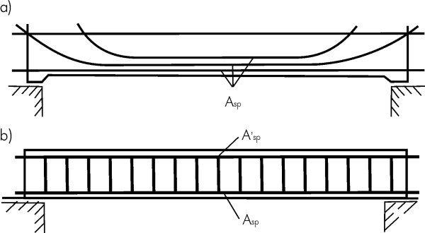 Схема напрягаемого и ненапрягаемого продольного армирования балок