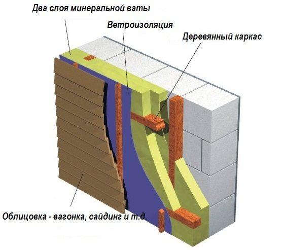Схема навесного фасада