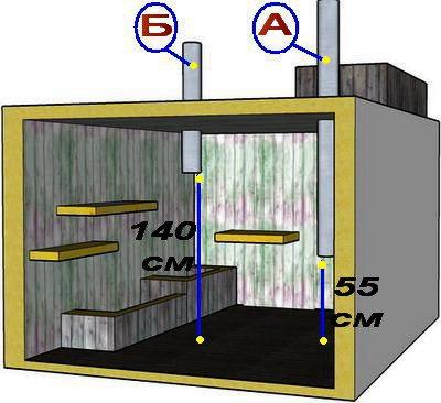 Схема обустройства вентиляции в подвале загородного дома