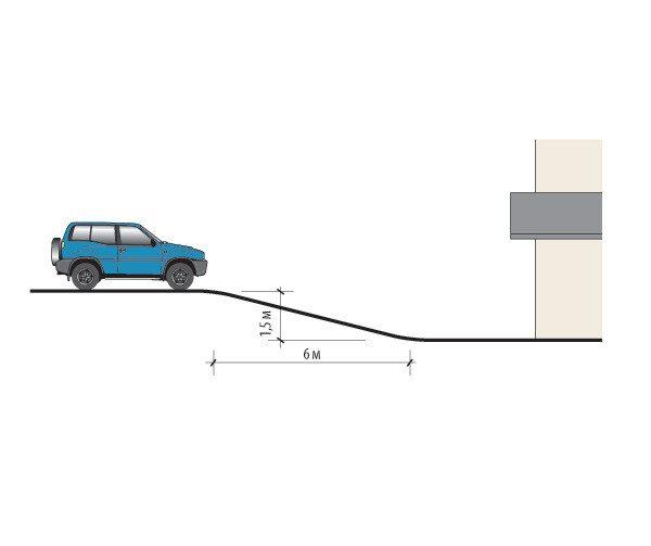 Схема пандуса для подъезда к заглубленному гаражу
