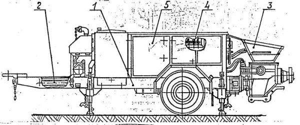Схема прицепного агрегата.