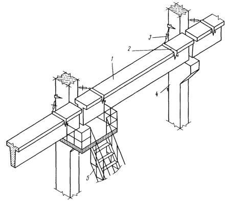 Схема расположения элемента на колоннах, благодаря простой конструкции все части быстро подгоняются друг к другу и создают надежный каркас