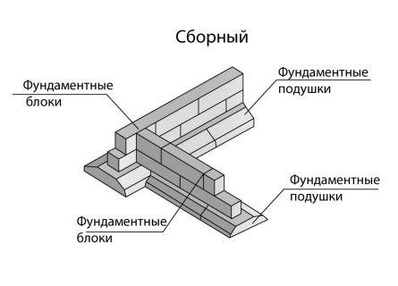 Схема сборного типа конструкции