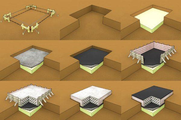 Схема сооружения монолита