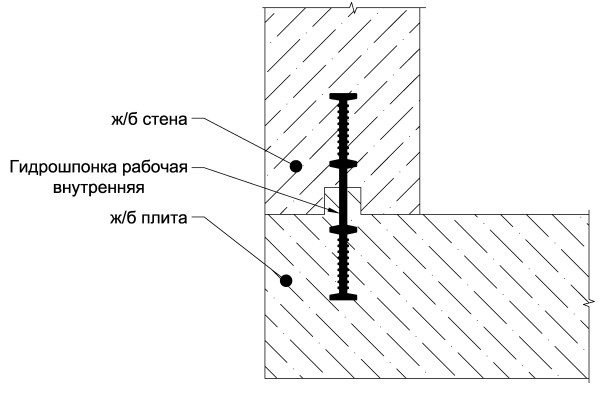 Схема установки гидрошпонки между бетонными плитами