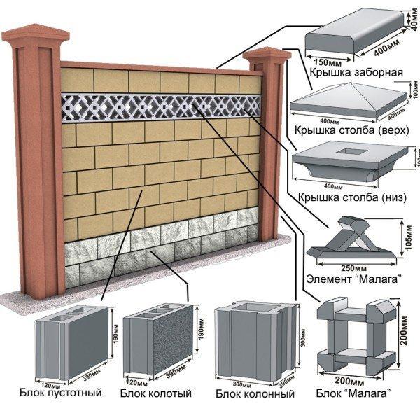 Схема устройства ограждения из блоков