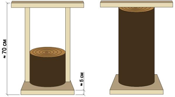 Схема устройства ручной трамбовки
