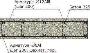 Схема Ж/б в разрезе