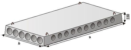 Схематическое изображение высоты рассматриваемого изделия