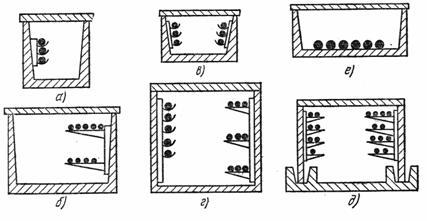 Схемы размещения проводников в полости желоба