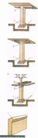 Швы в колоннах и рамах зданий: а) под балочное перекрытие; б) под перекрытие с капителями; в) для подкрановых балок; г) для полурамных конструкций; I, II, III) места для обустройства швов