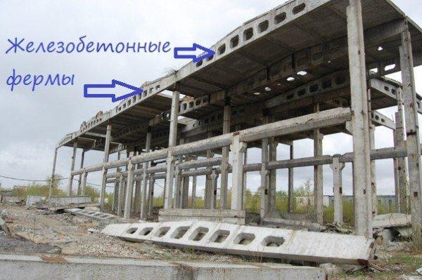 Скелет сооружения