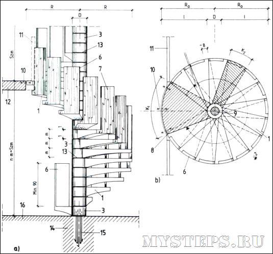 Составные винтовые лестницы из железобетона также изготавливаются некоторыми предприятиями, но поставляются они сразу в комплекте из-за сложности конструкции