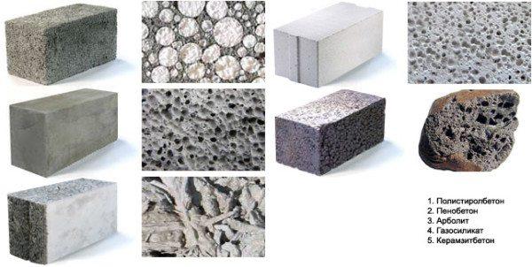 Сравнение структуры пористых бетонов