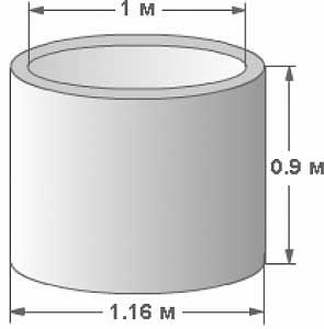 Стандартные размеры изделия по ГОСТ.
