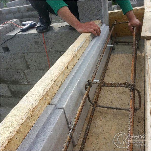 Связка арматуры стальной проволокой