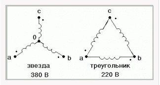 Типовая схема подключения прогрева бетона