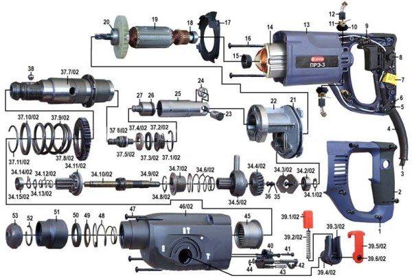 Типовое устройство стандартного перфоратора, представленное в виде отдельных элементов