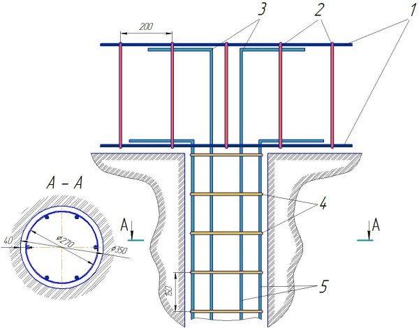 Усиление соединение сваи и ростверка. 1 - продольное армирование ростверка, 2 - поперечные хомуты ростверка, 3 - Г-образное усиление, 4 - хомуты сваи, 5- продольная арматура сваи.