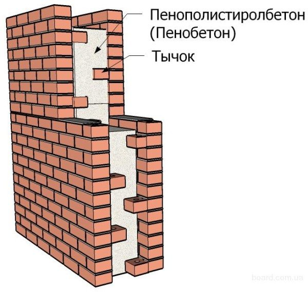 Утепление кирпичной стены.