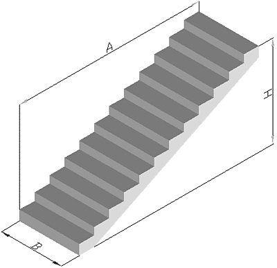 В маркировке указываются габариты A, B и H.