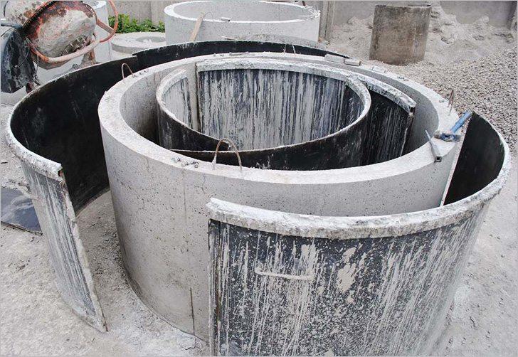 Как сделать форму для бетонных колец своими руками видео