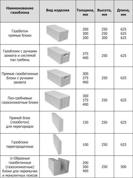 Внешний вид и габариты модулей